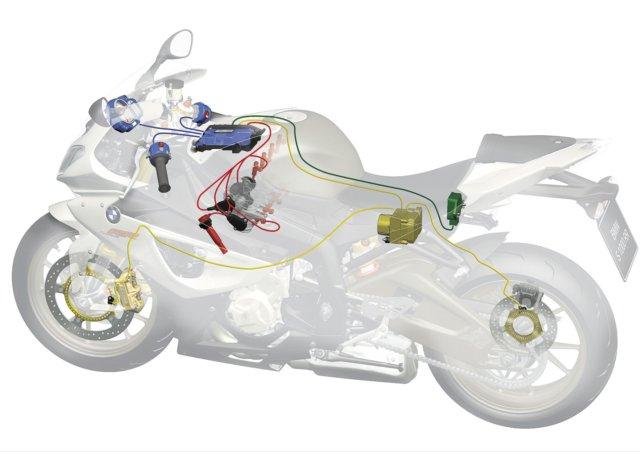 '360° di sicurezza' per BMW Motorrad